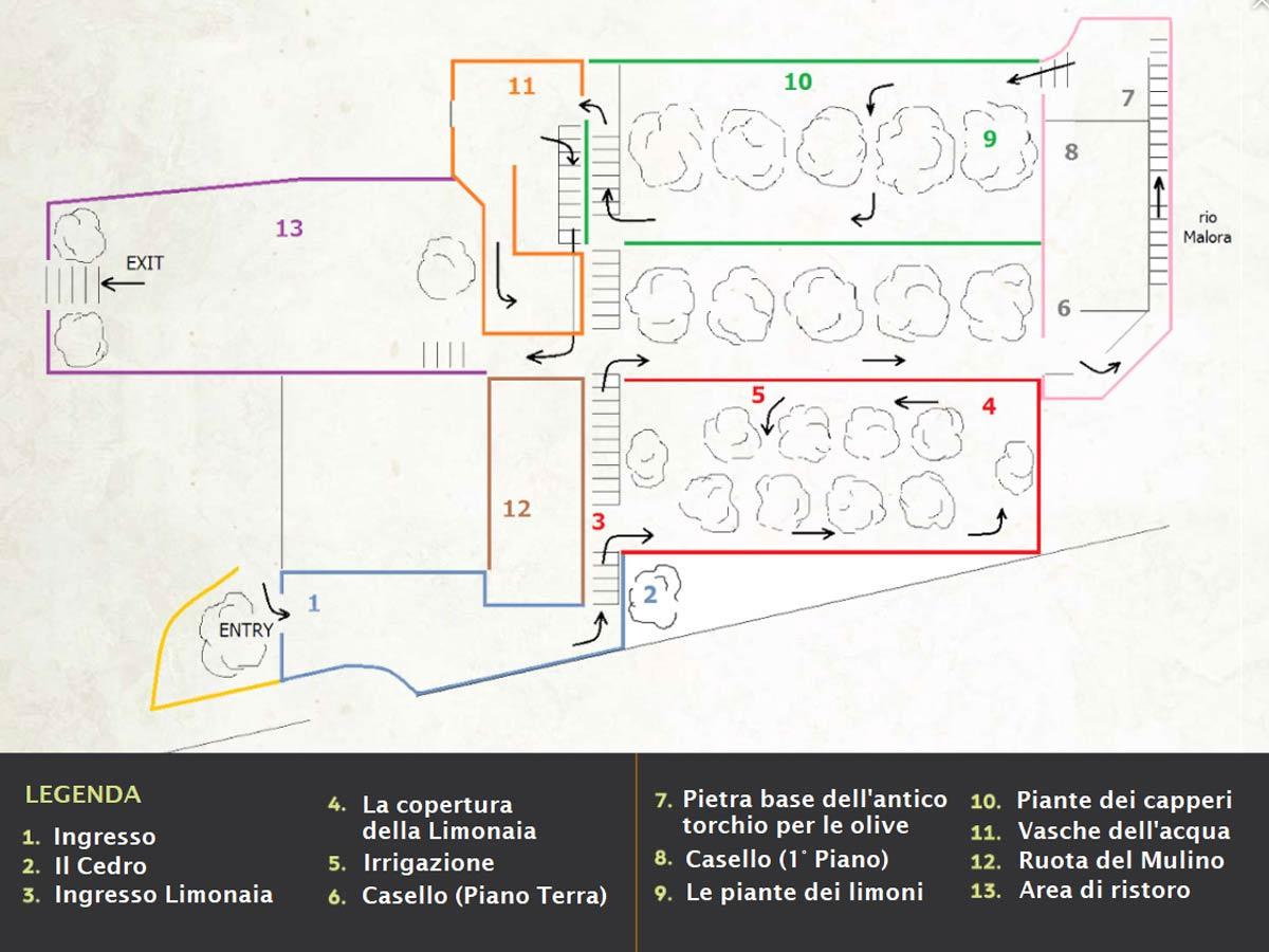 Mappa visita Limonaia La Malora